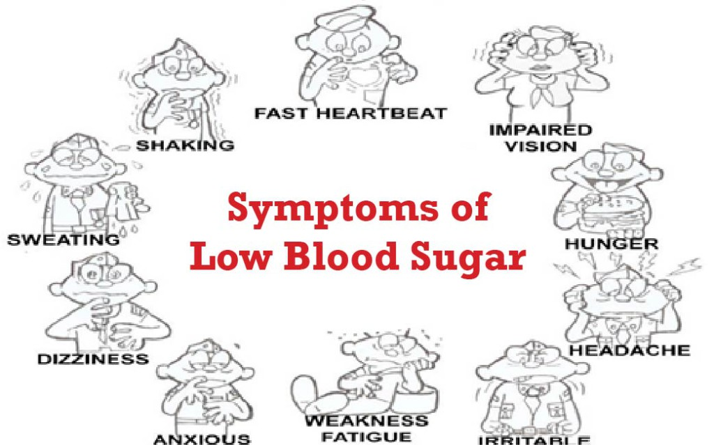 The prevention and control the type-2 diabetes by changing lifestyle and dietary pattern