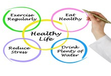 Goals and means of treatment of type 2 diabetes